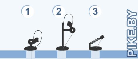 Зимняя жерлица на щуку: конструкция и оснастка