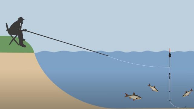Рыбалка на поплавок в сильный ветер