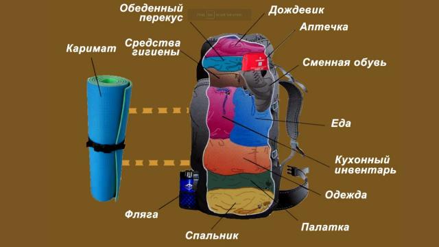 Выбрать рюкзак